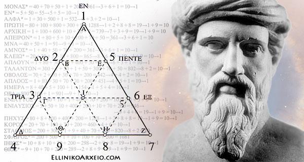pythagoras-principle