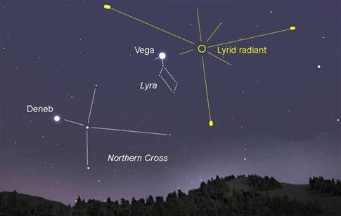 Οι Λυρίδες ονομάζονται έτσι επειδή δείχνουν να πηγάζουν από τον αστερισμό της Λύρας