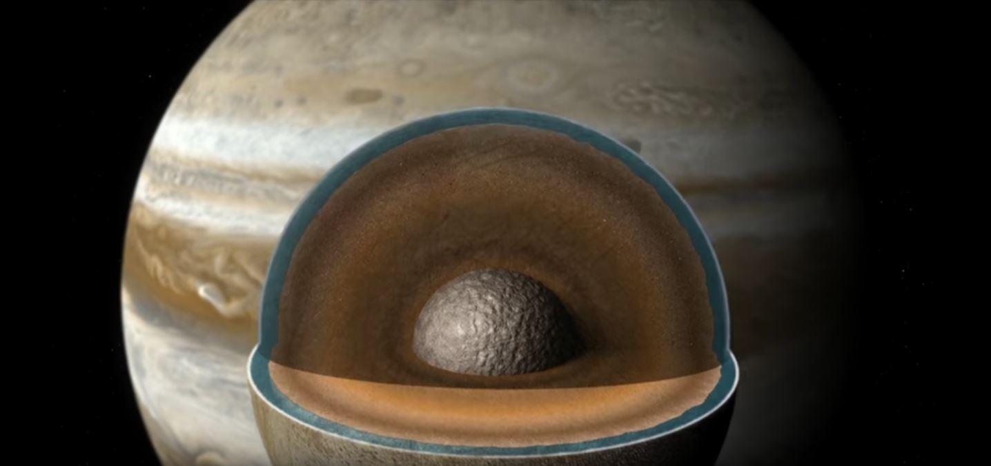 ΖΩΝΤΑΝΑ ΤΩΡΑ | Η NASA παρουσιάζει τα νέα ευρήματα του παγωμένου φεγγαριού του Διός, την Ευρώπη.
